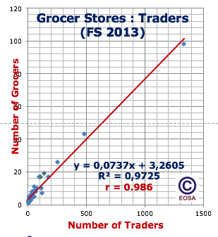 Grocer stores.png