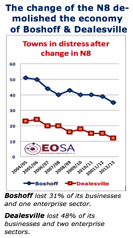 Impact of N8 change Boshoff Dealesville