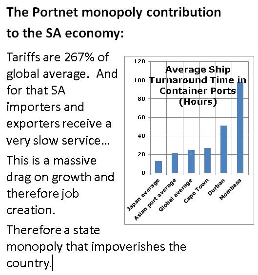 Portnet monopoly