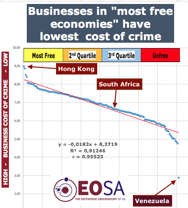 2018 EFI Most free countries lowest cost of crime